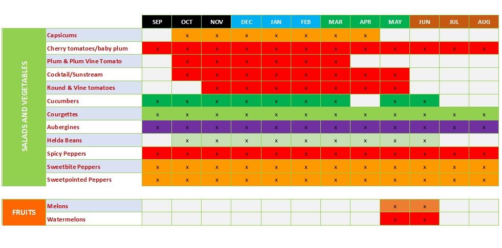 Calendario Inglés